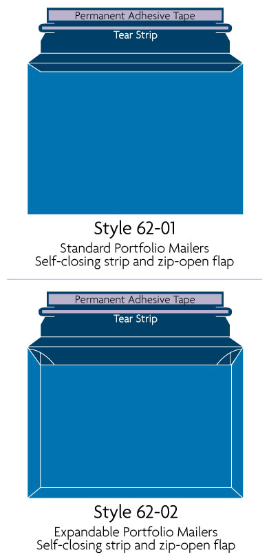 Portfolio Mailer Zip-Open Flap Printing in Lansing, MI | Allegra